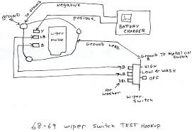 1968 chevelle dash wiring diagram 68 light engine diagrams manual 1971 Chevelle Horn Wiring Diagram for A full size of 1968 chevelle instrument cluster wiring diagram wiper data set o dash motor test