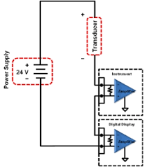 fundamentals, system design, and setup for the 4 to 20 ma current 4 Wire Pressure Transmitter Wiring for this example, you add a simple digital current loop meter with the existing data acquisition device, as shown in figure 6 4 wire pressure transmitter wiring