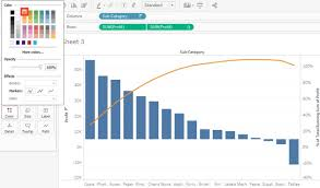 Tableau Charts Graphs Tutorial Types Examples