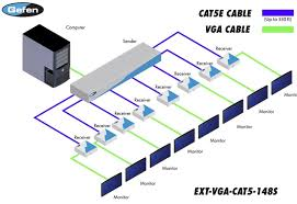 public address system wiring diagram public wiring diagrams bosch pa system wiring diagram wiring schematics and diagrams