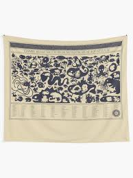 Size Chart Of Sea Monsters Wall Tapestry