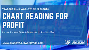 Chart Reading For Profit Stocks Options Forex