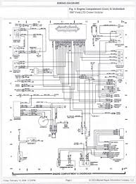 glamorous ford crown victoria wiring diagram dashboard contemporary 2009 crown vic radio wiring diagram 1985 ford crown victoria ltd wire diagrams pictures videos and