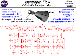 a graphic showing the equations which describe isentropic flow for a calorically imperfect gas