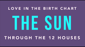 Birth Chart Love Love In The Birth Chart The Sun Through The Houses