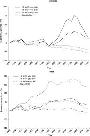 international journal research paper management