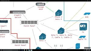 wired network diagram wiring diagram pro Dish Hopper Connection Diagram wired network diagram diagrams a picture of a wired network diagram stock photo picture and wired
