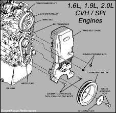 ford sierra engine diagram ford wiring diagrams