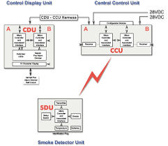 fire detection alarm system wiring diagram images diagram of fire detection system wireless security control system