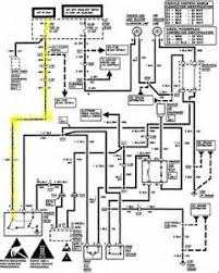 similiar chevy x actuator keywords chevy 4x4 actuator wiring diagram on wiring diagram for chevy 4x4