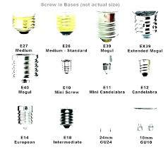 standard light bulb base size standard light bulb base size led lamp types unique standard incandescent