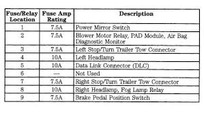 1999 ford ranger fuse box diagram complete wiring diagrams \u2022 1999 ford ranger wiring diagram at 1999 Ford Ranger Wiring Diagram