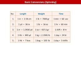 Thread Tex To Ticket Conversion Chart Textile Calculations And Equations