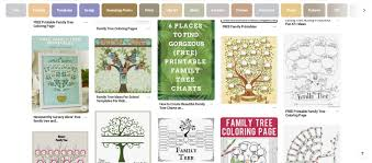 015 Sample Family History Book Template Ideas Tree