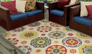 outdoor patio rug by size handphone