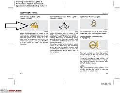 Engine Immobilizer System Indicator Light