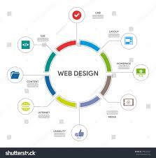 Circle Website Design Web Design Circle Infographic Stock Vector Royalty Free