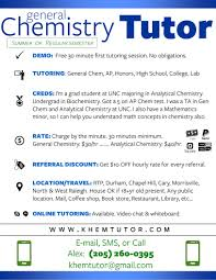 home general chemistry tutor khemtutor