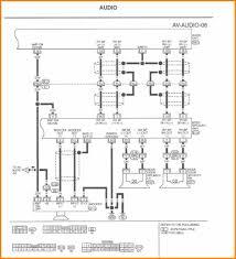 bose acoustimass 10 wiring diagram unique delighted bose lifestyle 5 Bose Lifestyle Manual bose acoustimass 10 wiring diagram unique delighted bose lifestyle 5 wiring diagram inspiration