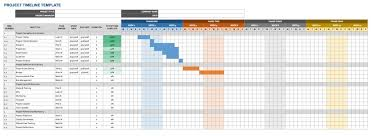 Google Weekly Calendar Template Free Google Calendar Templates Smartsheet