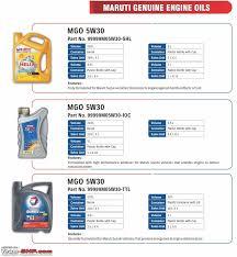 Motor Oil Viscosity Index Chart Approved Engine Oils By Maruti Suzuki Team Bhp