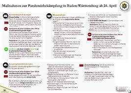 Mit glühwein ist jetzt dann auch schluss. Geltende Verordnungen Stadt Rheinfelden