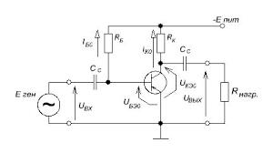 курсовая по электрическим машинам трансформатор курсовая трансформатор курсовая трансформатор курсовая работа расчет трансформатора курсовая курсовая асинхронный двигатель курсовой проект асинхронный двигатель