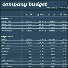 Excel Business Budget Template Examples Bud Example Download Washo