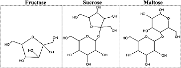 1 chemical structure of sucrose maltose and fructose