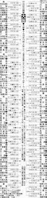高校 野球 2019 大阪