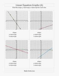graphing slope intercept form worksheet luxury slope and y intercept worksheet kuta finding slope from of
