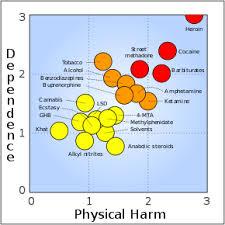 Buprenorphine Wikipedia