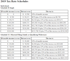 2019 Tax Chart Solved Lacy Is A Single Taxpayer In 2019 Her Taxable In
