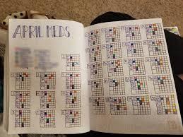 Medication Tracker Chart Bullet Journal Bullet Journal