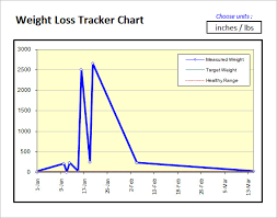 weekly weigh in charts weight loss chart template 9 free word excel pdf format