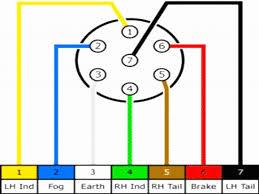 trailer wiring diagram 7 pin awesome 7 pin 12n wiring diagram free 12n 12s wiring diagram trailer wiring diagram 7 pin awesome 7 pin 12n wiring diagram free download