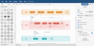 Flow Chart Io Top 5 Flowchart Tools Zen Flowchart