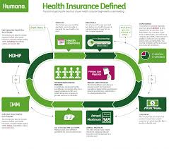 aetna insurance quotes lovely health insurance quotes for individuals