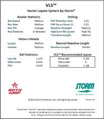 Storm Introduces The Vector Layout System Bowling This Month
