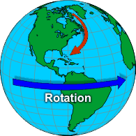 coriolis effect for kids. how the corilois force works on earth. coriolis effect for kids
