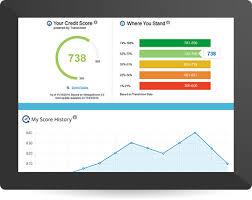 Free Credit Score Credit Journey Chase Com