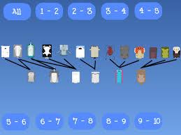 7 Deeeepio Evolution Chart Updated July 22 On Scratch