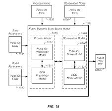 X Fusion 02 Rl Air Pressure Chart Us8494829b2 Sensor Fusion And Probabilistic Parameter