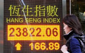 Dax 30 Futures Live Chart Hang Seng Hong Kong Index Futures Live Chart World