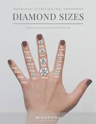 diamond nexus size chart choosing the perfect diamond carat size for your engagement