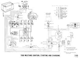 ford mustang wiring harness ford 3 8 engine diagram wiring diagram 1967 mustang wiring harness diagram ford mustang wiring harness ford mustang flasher wiring wire center co mustang wiring harness 1967 mustang