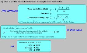 Free Spc Training Training Statistical Process Control