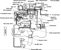 92 isuzu pickup engine diagram 92 wiring diagrams online