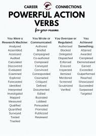 Words To Use In Cover Letters Resume Action Words Verbs For And Cover Letters Elegant Online To