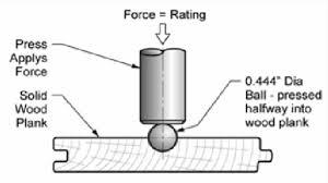 what is the janka rating hardwood flooring hardness
